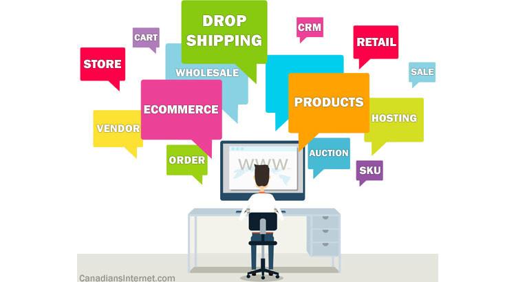 Logiciel de plateformes de commerce électronique