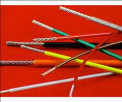 Global Aircraft Wire and Cable Market