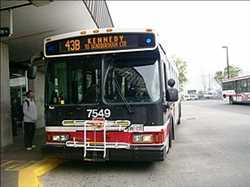 Marché mondial du système de porte de bus