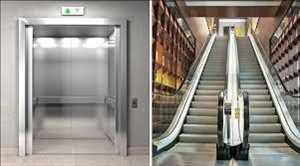Marché mondial des ascenseurs et escaliers mécaniques intelligents