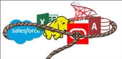 Marché mondial de la gestion des données