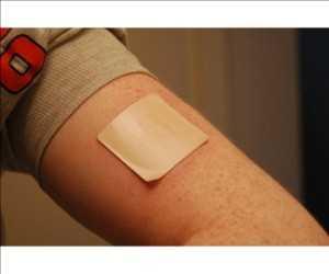 Marché mondial des patchs transdermiques