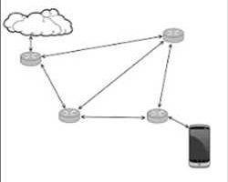 Marché mondial des réseaux maillés sans fil